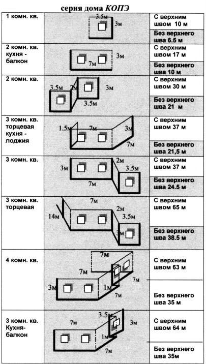 схема заделки стыков копэ